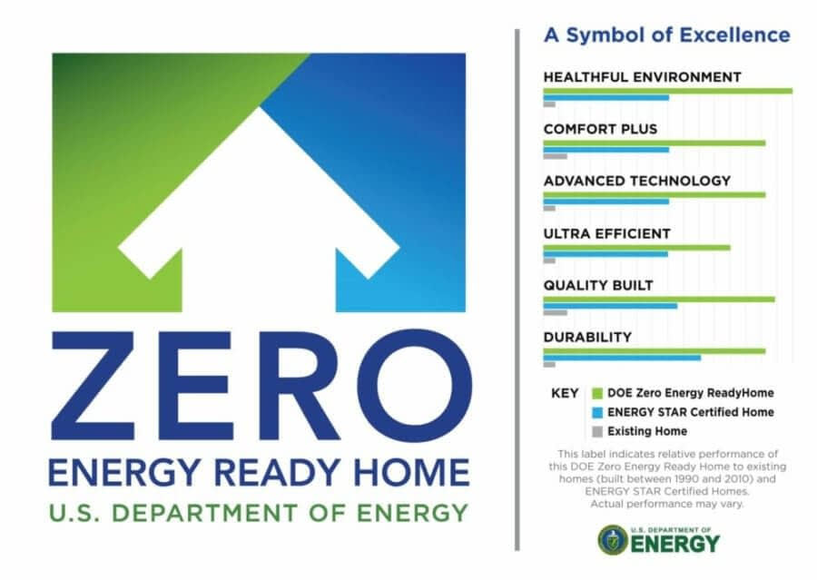 All BrightLeaf Homes are Zero Energy Ready Home Certified